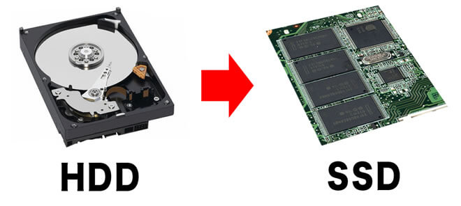 Solid State Drive (or SSD)