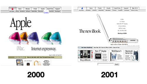 Apple Website Design 2000-2001