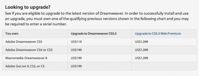 Adobe Dreamweaver Upgrade
