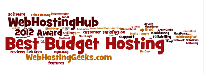Award for the Best Budget Hosting